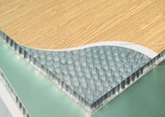 木质铝蜂窝板