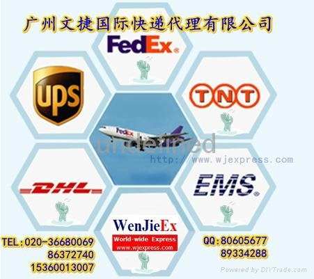 国际EMS邮政速递代理, 3