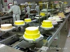 蛋糕生產線