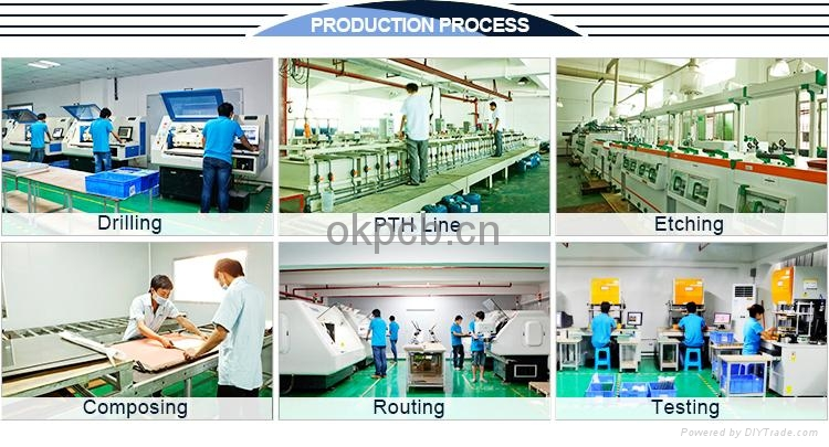 Double side Electronic Circuit Board Supplier China PCBA Design  5