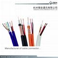 Factory Video over UTP Cable Plenum 2