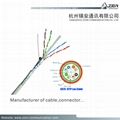 IP CAMERA SFTP CAT6 Network Cable