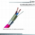 Zion Top Quality FIRE RESISTANT CABLE PH