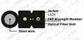ZION Self-Supporting drop cable GJYXFCH-2 cores FRP ftth optical fiber cable 5
