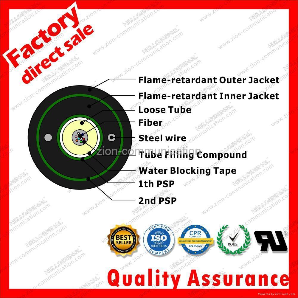 Flame retardant jacket Dual PSP optic fiber cable GYXTZW53 2