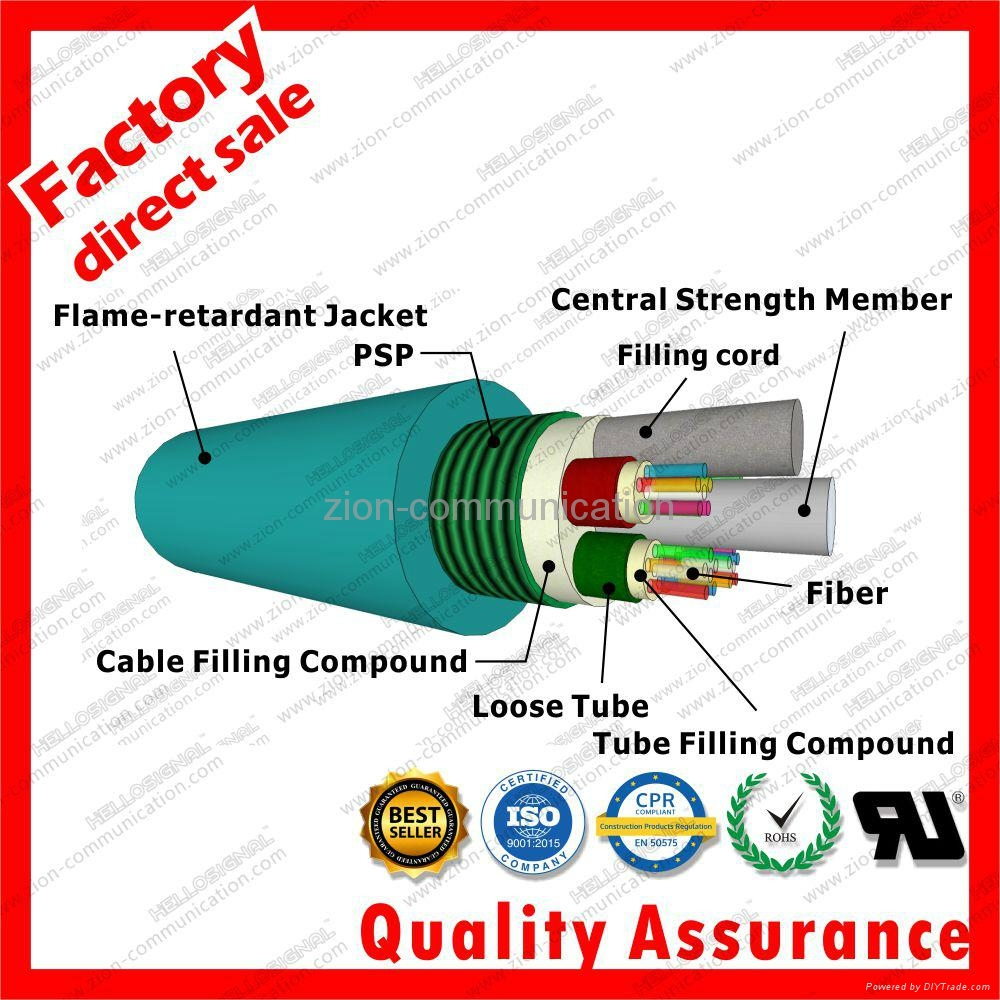 MGTS Vitta PVC Flame retardant Jacket mining cable optic cable 3