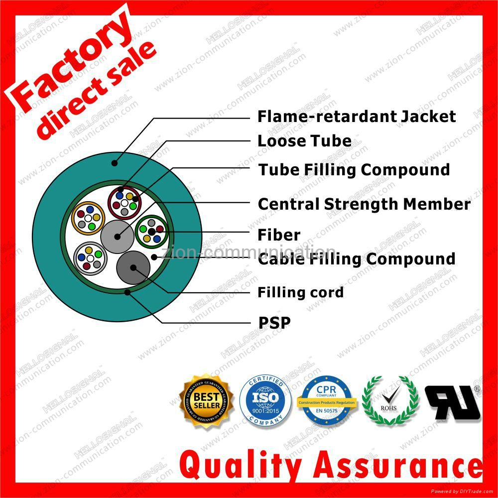 MGTS Vitta PVC Flame retardant Jacket mining cable optic cable 4