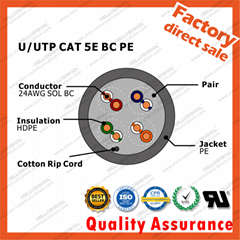 CAT 5E all series Lan ca
