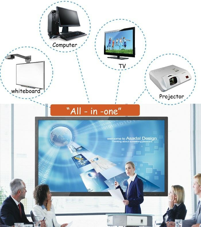 "70"" LCD finger touch interactive smart board touch screen tv 3"