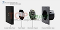 EU/UK Mobile APP  Remote Control Touch Panel Switch 4