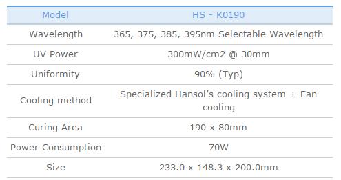 UVLED台式固化机 3