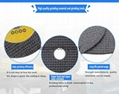 High Quality Grinding Wheel,Grinding Disc,Cutting Wheel Supplier