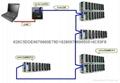JM3850振弦式無線靜態應變測試系統 3