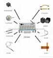 JM3840無線動靜態應變儀 1