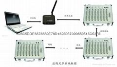 JM3841無線動靜態應變儀
