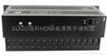 SG-8670TH视科16路数