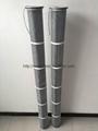 2 meter high anti-static dust filter