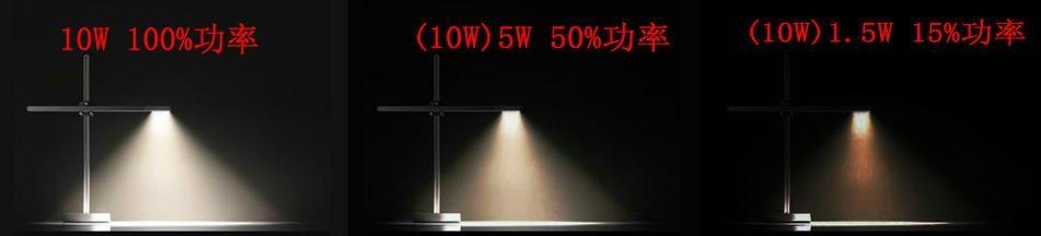 分段開關調光LED投光燈 2