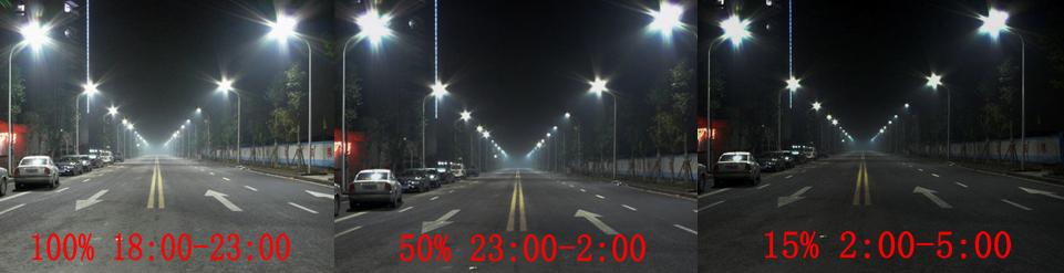 分段開關調光LED投光燈 3