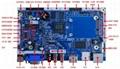 安卓系統加固雙核嵌入式超薄工業級平板電腦 3