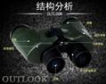 Outdoor traveller binoculars 8x40