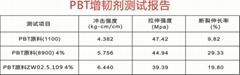 PBT+纤塑料抗冲击增韧剂PET片材增韧剂