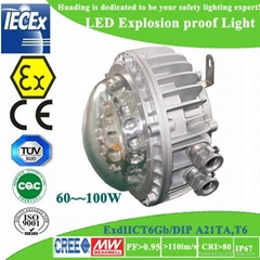 Competitive price for BHD-8610 Explosion proof light with Atex certificate