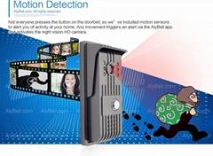 Smart home security burglarproof peephole viewer SIP video door phone intercom