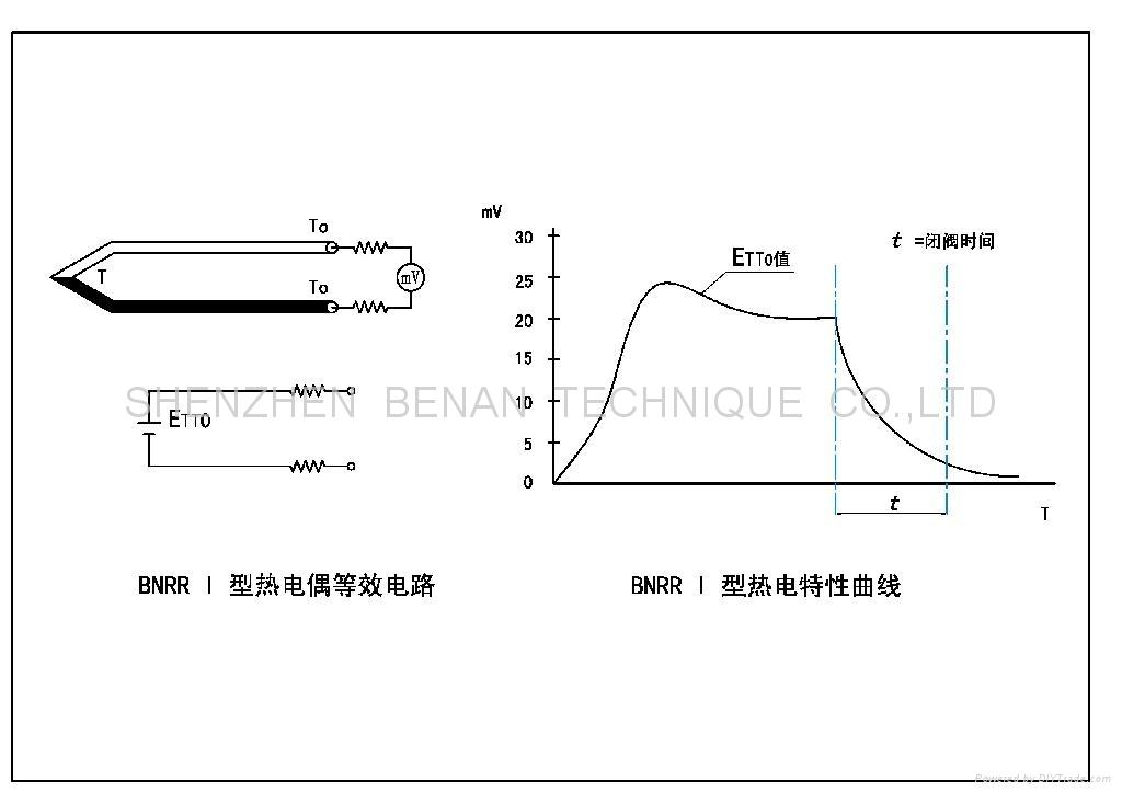 缺氧保護裝置20310適用於燃氣灶 3