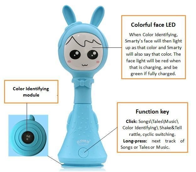 貝貝優可貝貝優嬰童電子智能搖鈴L2-新一代早教益智玩具寶寶禮物 3