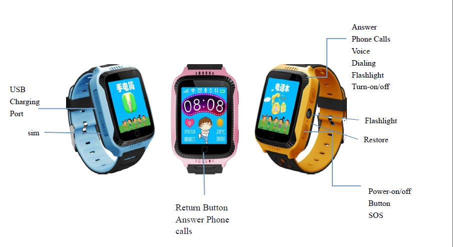贝贝优可儿童智能GPS定位手表宝宝礼物W4 5