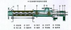 螺旋輸送器