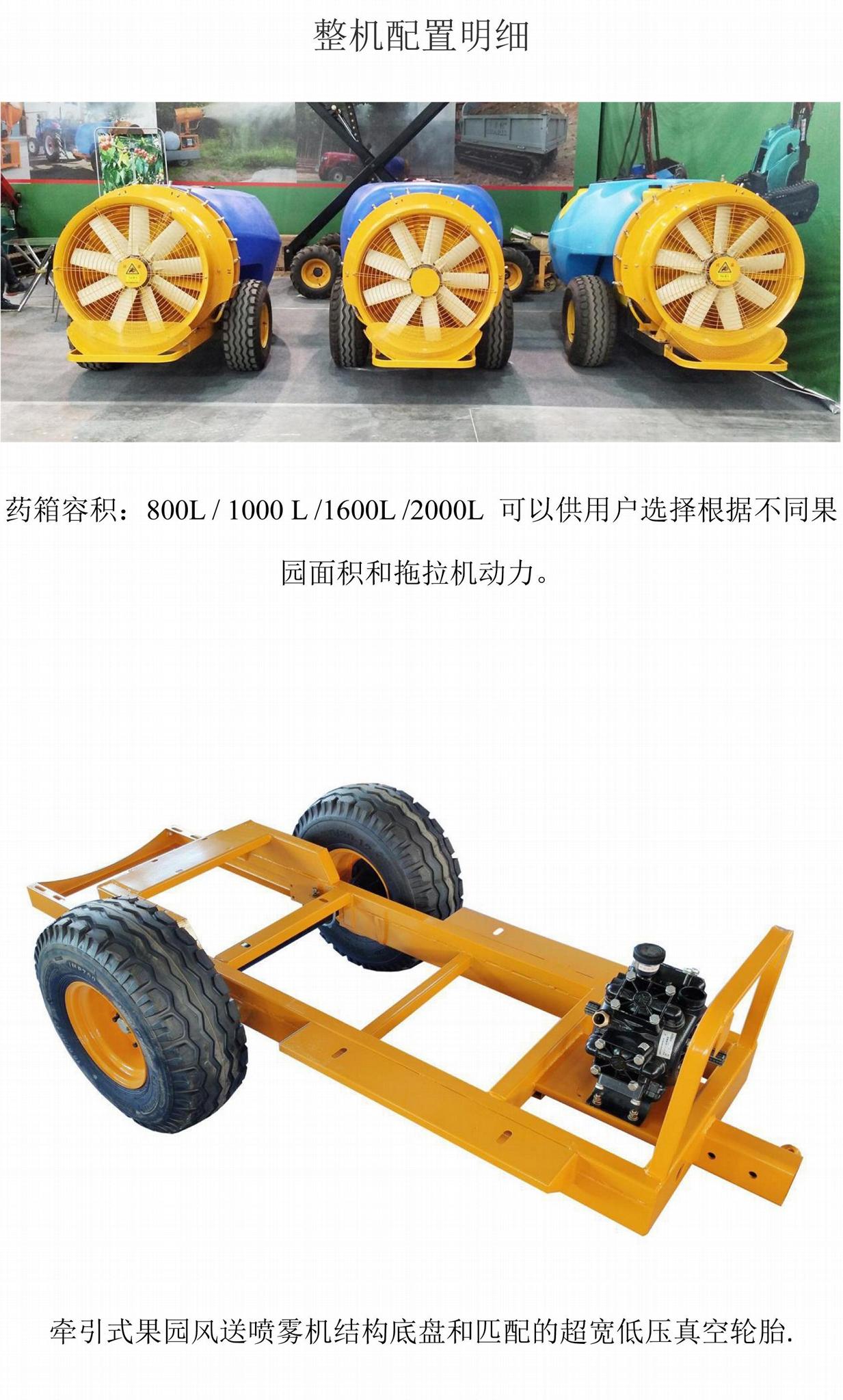 1600L 拖拉机牵引式果园风送打药机 8