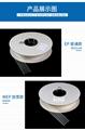 SAGA EP窄版彈性膠釘 15-180mm固定物件用膠釘