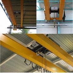 欧式电动葫芦桥式起重机