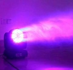 36pcs LED Beam Moving Head