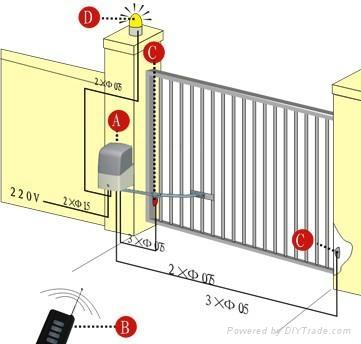 sliding gate opener 2