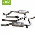 Honda VEZEL 13-16 exhaust pipe Body Kits
