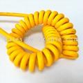 Helix Cable UL20979 UL21007 UL21029 UL21030 UL21031