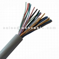 LSZH Compliant Cable UL20979