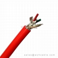 Halogen Free Custom Cable