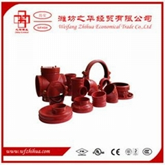 Weifang Zhihua Economical Trade Co., Ltd