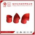 grooved pipe couplings, pipe couplings,