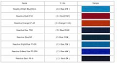 Jinguang reactive printing dyes reactive blue 72#