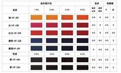 活性染料活性染色染料活性橙HF-4R 橙131#