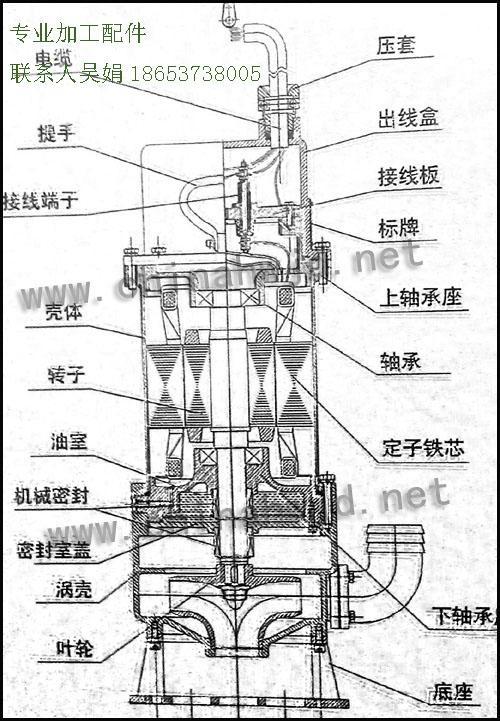 ~隔爆排污潜水泵潜水泵配件 4