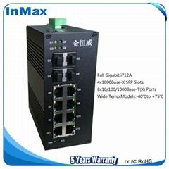 Shenzhen InMax Technologies Co., Ltd.