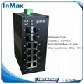 12 ports Full Gigabit Industrial Switch for Intelligent Transportation i712A 1