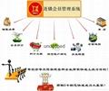 連鎖會員管理系統 2