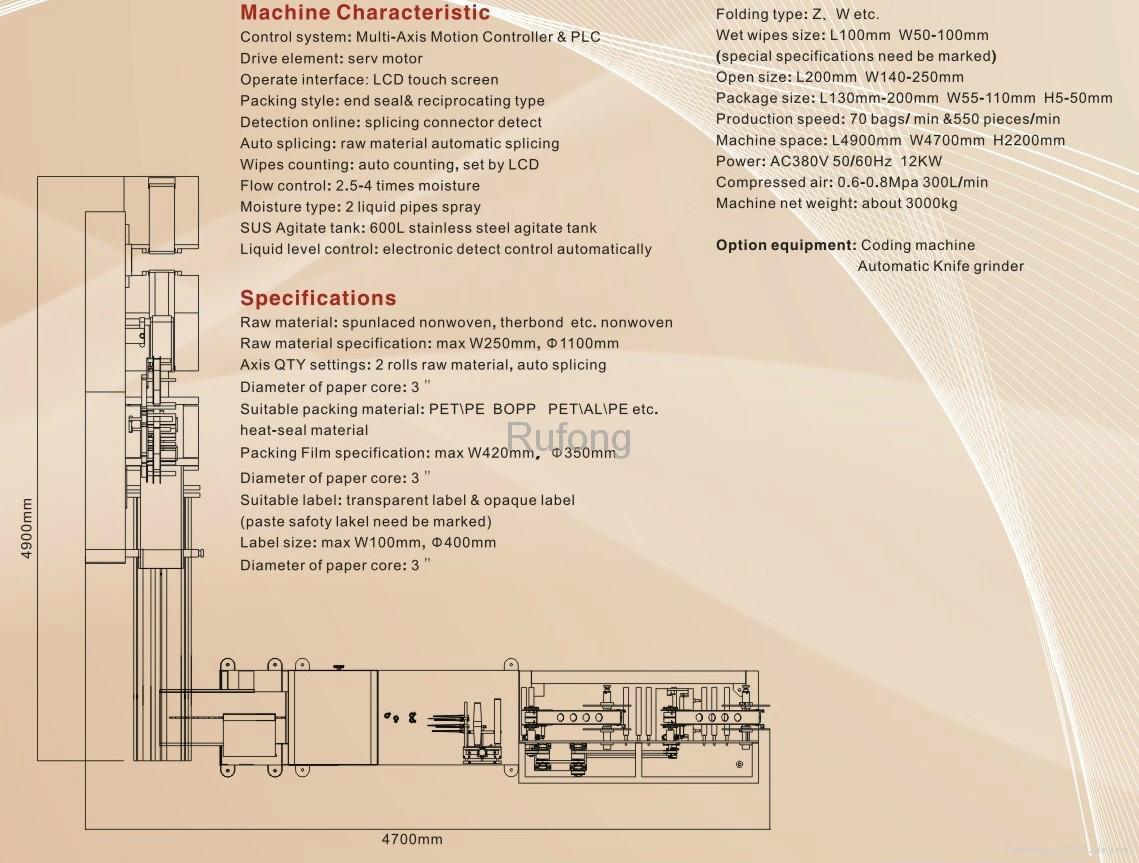 RF-WL62 (Transfer by Manual) Portable Wet Wipes Machine 4